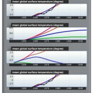 climate_change_dashboard2