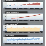 climate_change_dashboard6